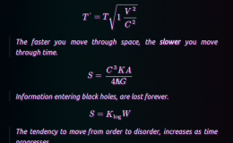 Beautifulequations.